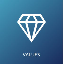 about_values